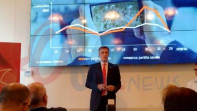Photo of Vodafone Casa Wireless con tecnologia FWA: obiettivo raggiungere 2000 comuni entro la fine del 2020